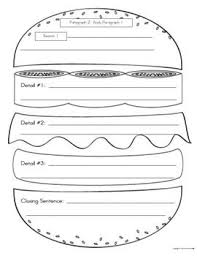 Hamburger Model 5 Paragraph Persuasive Essay Graphic Organizer Ive Used The Gummy Snacks To Illustrate This But Wou