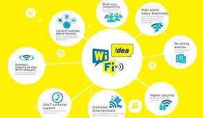 Idea Wifi High Speed Wireless Broadband Experience in your Home