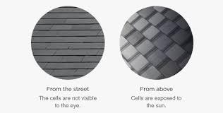 will tesla s solar roof tiles spark a solar revolution solar