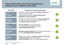 executing vision 2020 acquisition of dresser rand divestment of b