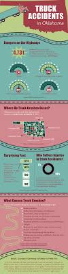 Truck Accidents In Oklahoma – Infographic - Burch-george.com ... Specialized Hauling Otis Colorado Philip Sims Trucking Llc Identifying The Obstacles That Keep Women From Trucking Mcevegas Twitter Search Update On My Foot And 5 Days If Giveaways Info Video Info Lehmers Gmc State Of For 2017 The Driver Shortage Topnews Jcanell Pair Perfect Peterbilts Gats Truckshow Mac Trailer Introduces Pneumatic Tank Article Truckinginfocom Information Yacht Photo Gallery Our Rest Area Celadon Makes Equipment Investments In Newly Acquired Flatbed