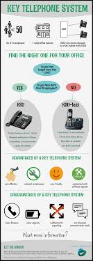 Compare Telephone System Prices In The UK | Market-Inspector Voip And Wired Wireless Networks Ppt Download 41 Best Our Workinfographics Images On Pinterest Visual Schedules The Affects Of Different Queuing Disciplines Over Ftp Video Patent Us6763226 Mulfunctional World Wide Walkie Talkie A Tri Voip Advantages Disadvantages By Ravi Namboori Cisco Evangelist Business Benefits And How It Works Xmax Technology Doc 28 Environment Bill Obrien Infographic Why Should You Use For Communication Jmirspeech Perception Internet Versus Cventional Life Cycle Costing Design Workflow Software Electronic Communication