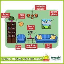 Living Room Furniture Words Gopelling Net