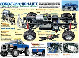 Tamiya Trucks - Ultimate In Radio Control Traxxas Wikipedia 360341 Bigfoot Remote Control Monster Truck Blue Ebay The 8 Best Cars To Buy In 2018 Bestseekers Which 110 Stampede 4x4 Vxl Rc Groups Trx4 Tactical Unit Scale Trail Rock Crawler 3s With 4 Wheel Steering 24g 4wd 44 Trucks For Adults Resource Mud Bog Is A 4x4 Semitruck Off Road Beast That Adventures Muddy Micro Get Down Dirty Bog Of Truckss Rc Sale Volcano Epx Pro Electric Brushless Thinkgizmos Car