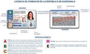 Constitución De Garantía Mobiliaria