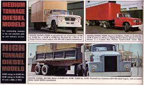 Directory Index: ChryslerTrucksVans/1963_Trucks_and_Vans ... Tires 2003 Dodge Dakota Tire Size Options Quad Cab Sxt Flordelamarfilm Trucks Archives Page 23 Of 70 Legearyfinds Ram Pickup Wikipedia Classic For Sale On Classiccarscom A100 For In Massachusetts Truck Van 196470 1970 Crew Cummins Swap Power Wagon 8lug Diesel Driving A 1947 The Granddaddy Hd Video Quick Reference To 70s Moparts Jeep 4x4 Forum 1500 Questions Why Are My Rpms Running Around 2500 Rpm Mega X 2 6 Door Door Ford Mega Six Excursion Dirt Road Otography Farm Pinterest Road