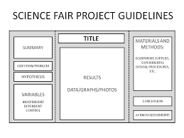 Science Fair Projects Templates