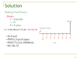 Sinking Fund Factor Calculator by 1 Equivalence Between Two Cash Flows Step 1 Determine The Base