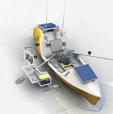 uncategorized u2013 page 256 u2013 planpdffree pdfboatplans