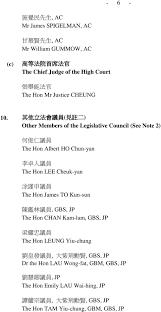 juge du si鑒e precedence list july pdf
