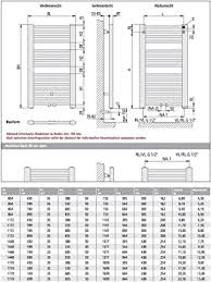 kermi basic 50 badheizkörper 60 x 145 cm weiß ral 9016 e001m1500602xx