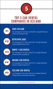Iceland 24 - Iceland Travel And Info Guide : 2018 Iceland ... Ola Coupons Offers Get Rs250 Off Jan 2223 Promo Codes 10 Ways To Save Money On Your Next Rental Car Budget Rent A Car Coupon 24 Valid Today Save Money With Every Silvercar Discount Code How Rentals With Autoslash Team Parking Msp Justice Coupons 60 Update 120 National Executive Elite Status Through Feb Amazon Promo Code Seat Wwwcarrentalscom Airbnb Coupon Code 2019 40 Off Free 25 Lyft Canada January 20