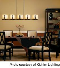 Dining Room Lighting Guide Home Lamps