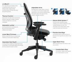 Best Office Chair For Lower Back Support Attractive Choosing The ... Office Chair Best For Neck And Shoulder Pain For Back And 99xonline Post Chairs Mandaue Foam Philippines Desk Lower Elegant Cushion Support Regarding The 10 Ergonomic 2019 Rave Lumbar Businesswoman Suffering Stock Image Of Adjustable Kneeling Bent Stool Home Looking Office Decor Ideas Or Supportive Chairs To Help Low Sitting Good Posture Computer