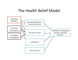Dsm 5 Desk Reference Download by Motivation And Emotion Book 2016 Mental Health Help Seeking