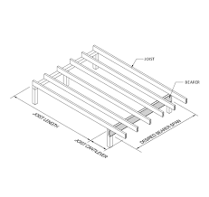 Distance Between Floor Joists by Design Pine Suppliers
