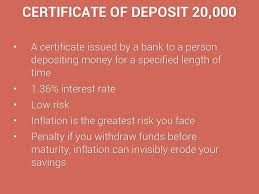 IRA Certificate Of Deposits And How They Work Budgeting Money