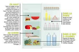 avez vous déjà pensé à ranger votre frigo