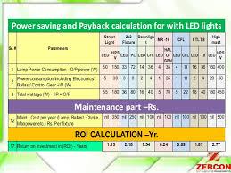 light bulb led light bulb savings calculator best various ls