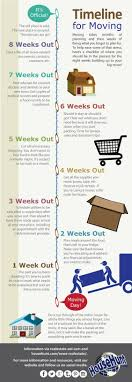 Using A Timeline When Preparing To Move - Moving Tips | Moving ...
