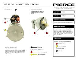 Bucher Hydraulics Pump Wiring Diagram - Auto Electrical Wiring Diagram • Monarch Hydraulic Pump For Dump Truck Best Resource Electric Wiring Diagram 3ph Complete Diagrams Gear Kp35b Buy Cheap Power Assisted Find Deals China Rubbish Vehicle 42 Diesel Crane Bucket Garbage 15 Quart Double Acting Trailer Unit Hot Japan Genuine Hm3501 Trucks 705 Hawke Trusted