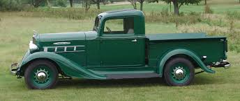 1935-1936-Mack Jr-pickup-truck-reo.jpg (1800×768) | Antique Trucks ... Auctions 1931 Reo Speedwagon Owls Head Transportation Museum Rusty Old Speed Wagon On Route 66 In Towanda Illinois Flickr Reo Truck Stock Photos Images Alamy Reo Speedwagon Wallpaper Adam Pinterest Hemmings Find Of The Day 1952 Dump Truck Daily Year1936 Make Modelspeedwagon That Moves Me Our Collection Re Olds Lot 56l 1914 Model J 2 Ton Vanderbrink 1928 Pickup Trucks 33 Build W A Twist Page 8 The Hamb