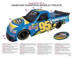 CAMPING WORLD SERIES TRUCK ANATOMY - NASCAR NATION Nascar Camping World Truck Series Wikiwand 2018 Paint Schemes Team 3 Jayskis Silly Season Site Stewarthaas Racing On Nascar Trucks And Sprint Cup Bojangles Southern 500 September 2017 Trevor Bayne Will Start 92 Pin By Theresa Hawes Kasey Kahne 95 Pinterest Ken Bouchard 1997 Craftsman Truck Series 17 Paul Menard Hauler Menard V E Yarbrough Mike Skinner
