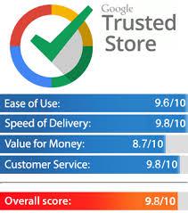 Factory Unlock iPhone 6s Plus 6s 6 6 5s 5c 5 4s 4 Service