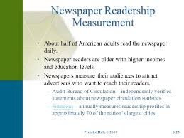 media basics and print media ppt