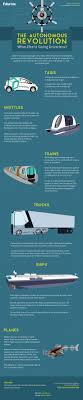 836 Best Driverless Cars Images On Pinterest