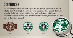 History Evolution Of Starbucks Logo