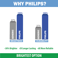 philips 915b403001 replacement bulb for mitsubishi wd 60735