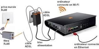 livebox pro v2 vérifier les branchements au réseau téléphonique