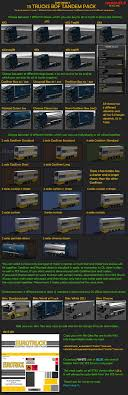 BDF Tandem Truck Pack - Mod For European Truck Simulator - Other Portable Pads For Vehicles Lmi Bj Cargo Eco Plant Tandems Winch Pj Repair Used Feed Trucks And Trailers For Sale 20 40 Foot Tandem Axle City Chassis Chassiskingcom Ford D Series Truck Service Repair Manual Bdf Trailer Pack V15 05 August 17 Page 5 Scs Software Big Truck Guide A To Semi Weights Dimeions Forza Motsport 7 Tandems Funny Moments Random Fun Used 2001 Peterbilt Dt 463p For Sale 1629 Cab N Magazine Jamie Davis Heavy Rescue Team From Highway Thru Hell Vlcca