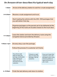 Amazon Delivery Drivers Reveal Claims Of Disturbing Work Conditions ... Truck Driver Benefits And Salaries Rising Cargotrans Wages Are Going Nuts In One Onic American Industry Business Cdllife Cdla Flatbed Northeast Regional Get Calamo Pay Truck Drivers Salary Tachrisaganmieccom Team Driving Jobs Up To 300 Signon Bonus Advantages Of Becoming A Early Forecast 2018 Us Salary Budget Increase Pegged At 32 Overview Of The Trucking Industry Income Tax Sweden Oc Dataisbeautiful How Much Money Do Drivers Make Youtube Virginia Cdl Local Va