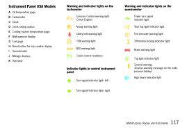 Malfunction Indicator Lamp Honda by Porsche Dashboard Warning Lights A Comprehensive Visual Guide