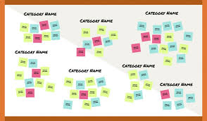 Human Centered Design A Powerful Tool for Brainstorming
