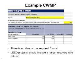 Construction Environmental Management Plan Template