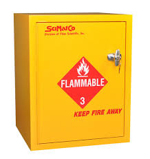 Flammable Safety Cabinet 30 Gallon by Sc8021 Bench Flammables Cabinet Scimatco