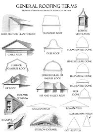 pent shed plans youtube must see