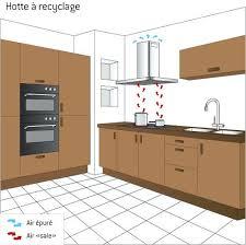 hottes de cuisine la hotte de cuisine hotte aspirante sans evacuation exterieure 2
