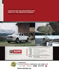 Special Issue 2018 Isuzu Npr Hd Sealy Tx 5000259412 Cmialucktradercom Rush Truck Centers 4606 Ne I 10 Frontage Rd 774 Ypcom Center 2017 Annual Report Sold Peterbilt 389 Flat Top For Sale Truck Center Enterprises Home Facebook Inc Reports Fourth Quarter And Yearend 2010 Results Stadium Arena Sports Venue In Columbus Concerts Events Stone Cold Elizabeth Etown Diese Nats 2016 Youtube Securities And Exchange Commission Form S3 Rush Enterprises Inc Future Uncertain Mine Resistant Ambush Procted Vehicles Built