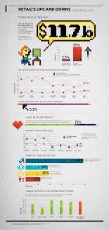bureau ups retail s ups and sales ecommerce retail