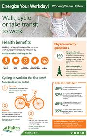 Front Cover Of Workplace Wellness Poster