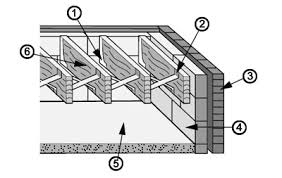 Distance Between Floor Joists by How To Fit Herringbone Struts The Self Sufficiency Diy Info Zone