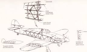 100 Parts Of A Plane Wing Brief History Of Ircraft Structures Erospace