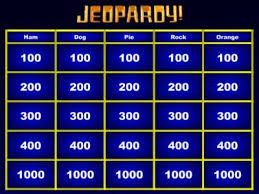 Blank Jeopardy Template 93 Best Math Games Images School And 100 Game Themed Classroom Board