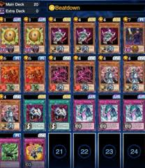 unleash the power of yu gi oh duel links newest deck
