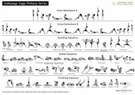 And Poses Power Vinyasa Yoga Sequence My Health D Sadhanas S Exercises