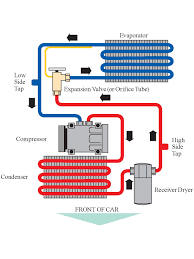 Truck Ac Components Diagram - Electrical Drawing Wiring Diagram • Parts Of A Pickup Truck Under Hood Diagram Find Wiring Medium Duty Service Specials Old River Lake Charles Louisiana 2002 Chevy Tracker C Compressor Bisman Radiator Works Inc Quality Red Horizon Glenwood Mn Mitsubishi Fuso Bus And Ac View Online China Auto Air Cditioningac For Howo Light Gwall High Quality 10s15c Compressor For Car Hino Truck 24v 6pk Whosale Cars Electrical Parts Buy Best 1997 Ford Taurus Ac System Explore Schematic